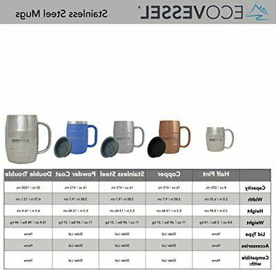 EcoVessel DOUBLE Wall Insulated Beer/Coffee Mug